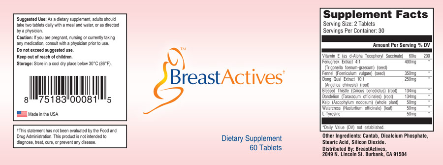 Breast Actives Main Ingredients